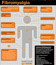 Symptoms and misdiagnoses of Fibromyalgia