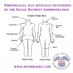 Fibromyalgia was officially recognized by the Social Security Administration